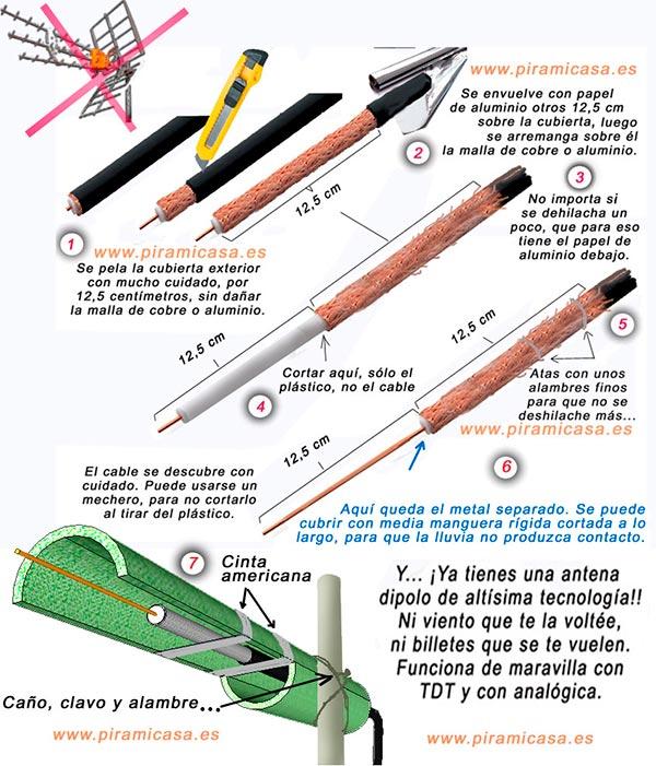 Antena Dipolo Gratis Muy Efectiva Piramicasa